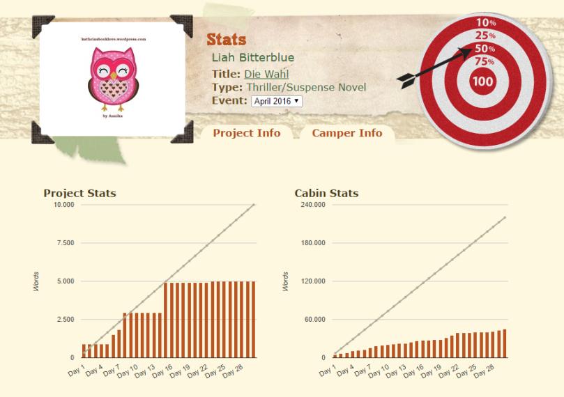 Stats Camp 2016 April